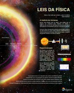 Leis da Física